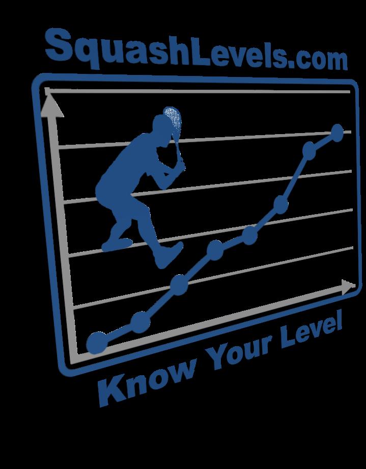 SquashLevels logo