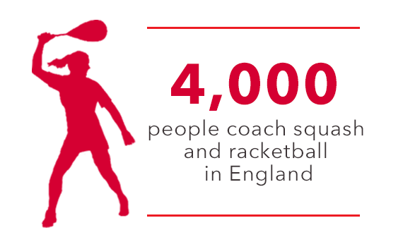 4,000 people coach squash and racketball in England