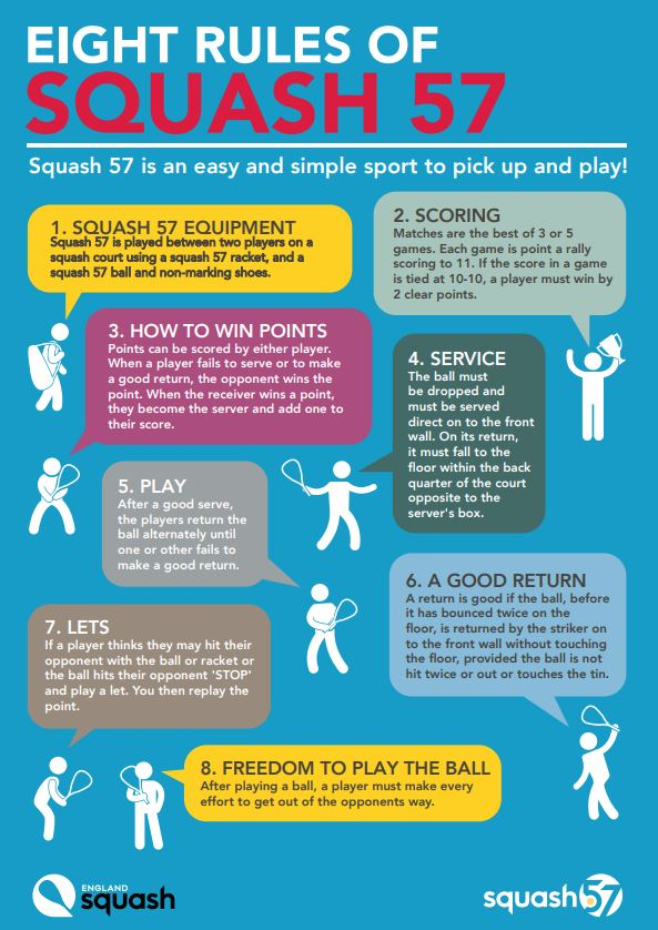Eight rules of squash