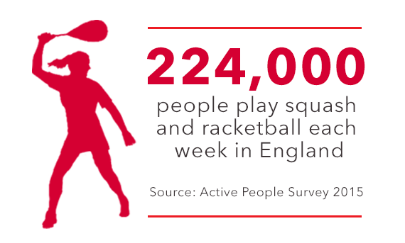 240,000 people play squash each week